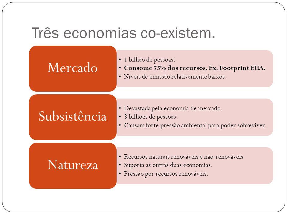 Três economias co-existem.