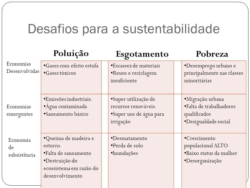 Desafios para a sustentabilidade
