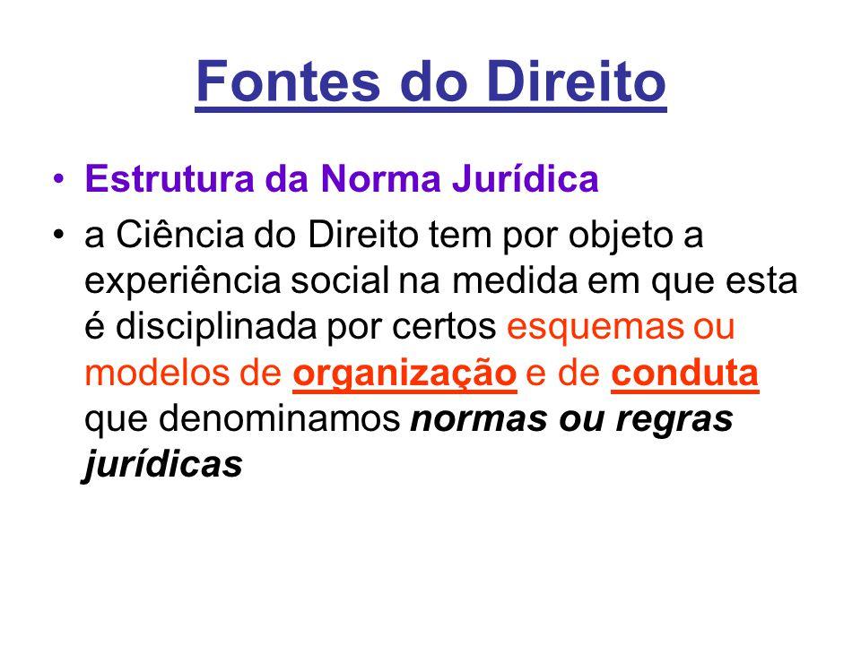 Fontes do Direito Estrutura da Norma Jurídica