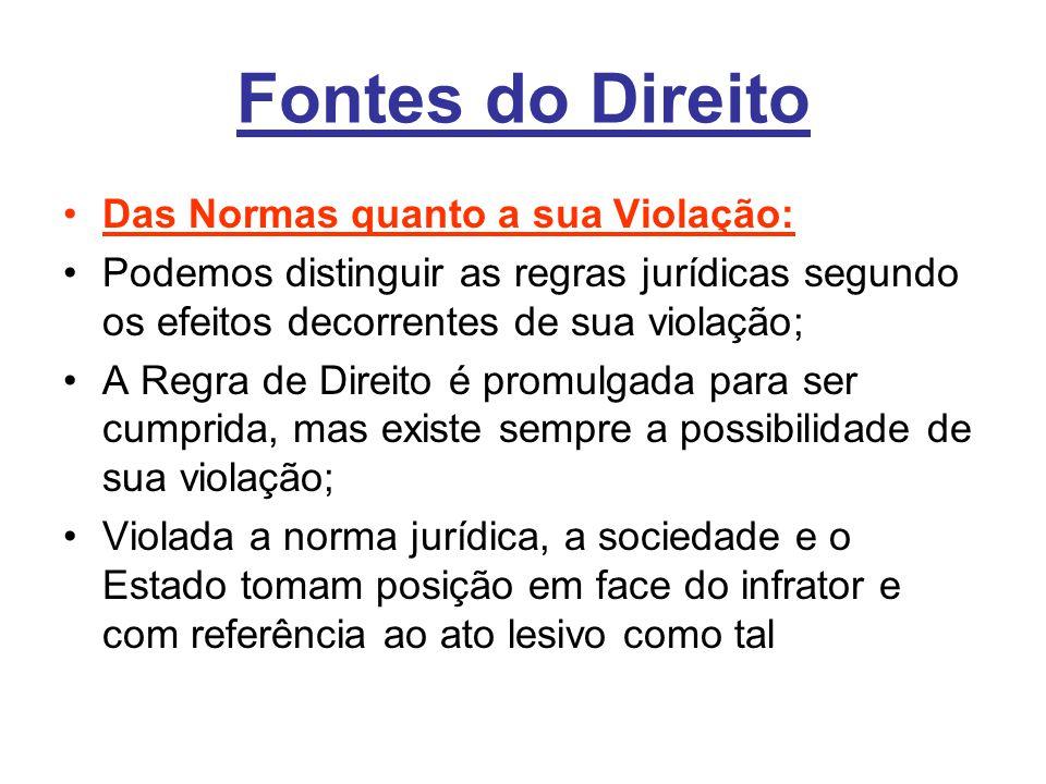 Fontes do Direito Das Normas quanto a sua Violação:
