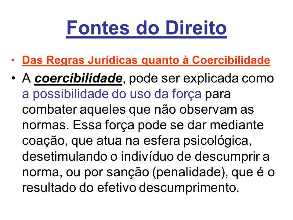 Fontes do Direito Das Regras Jurídicas quanto à Coercibilidade.
