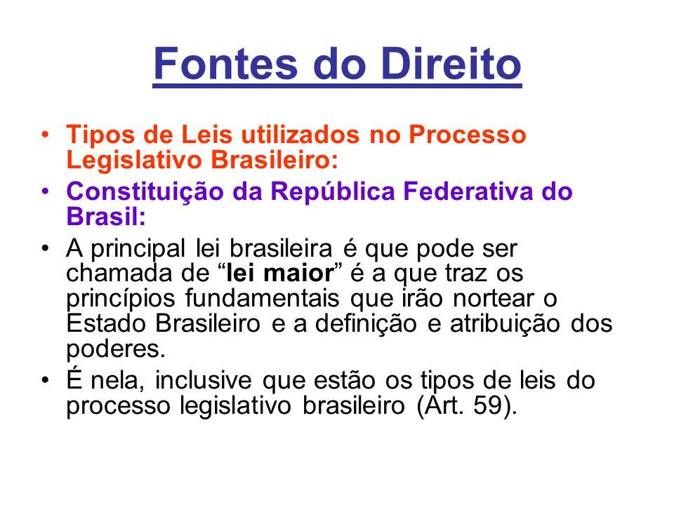 Fontes do Direito Tipos de Leis utilizados no Processo Legislativo Brasileiro: Constituição da República Federativa do Brasil: