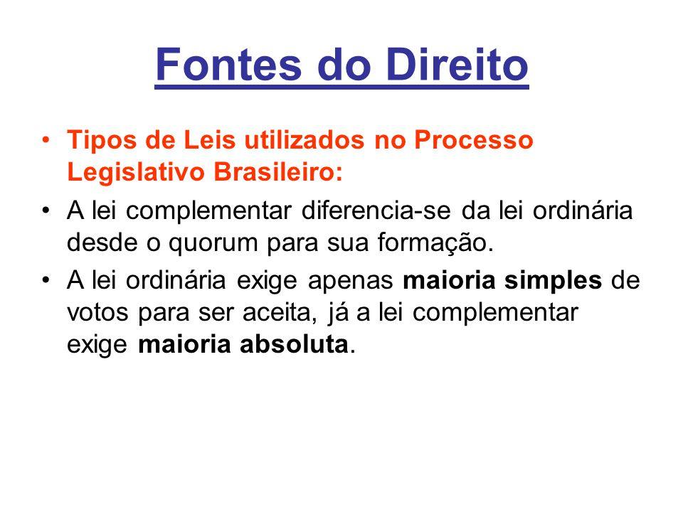 Fontes do Direito Tipos de Leis utilizados no Processo Legislativo Brasileiro: