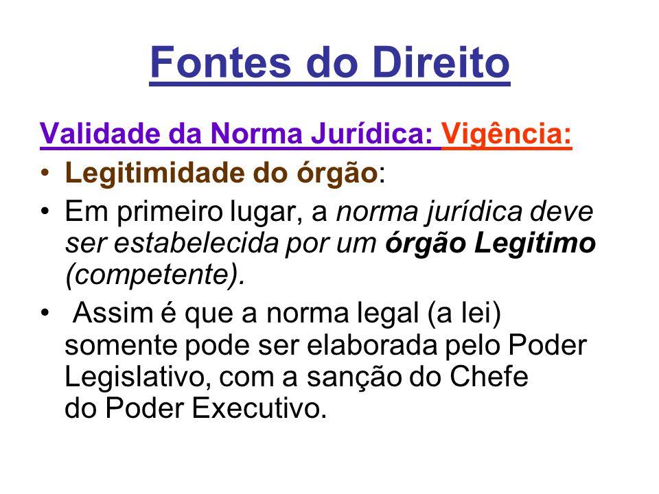 Fontes do Direito Validade da Norma Jurídica: Vigência: