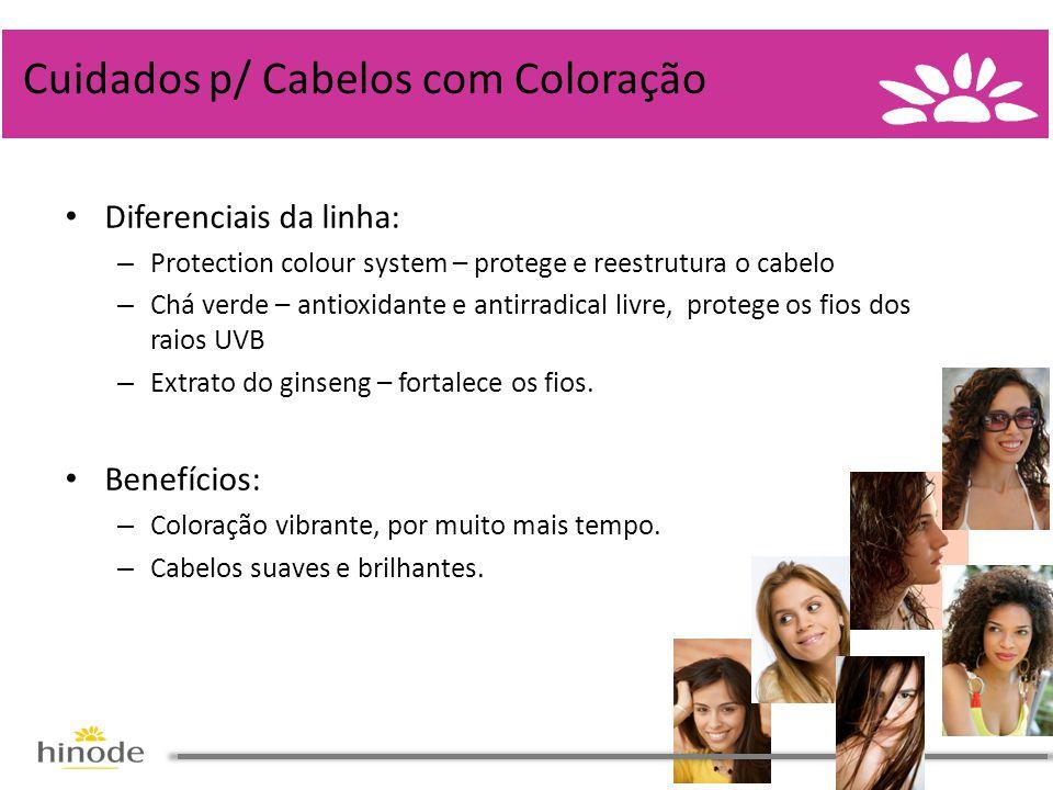 Cuidados p/ Cabelos com Coloração