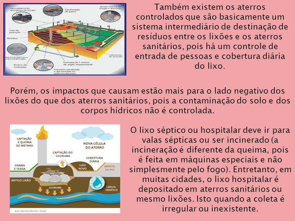Também existem os aterros controlados que são basicamente um sistema intermediário de destinação de resíduos entre os lixões e os aterros sanitários, pois há um controle de entrada de pessoas e cobertura diária do lixo.