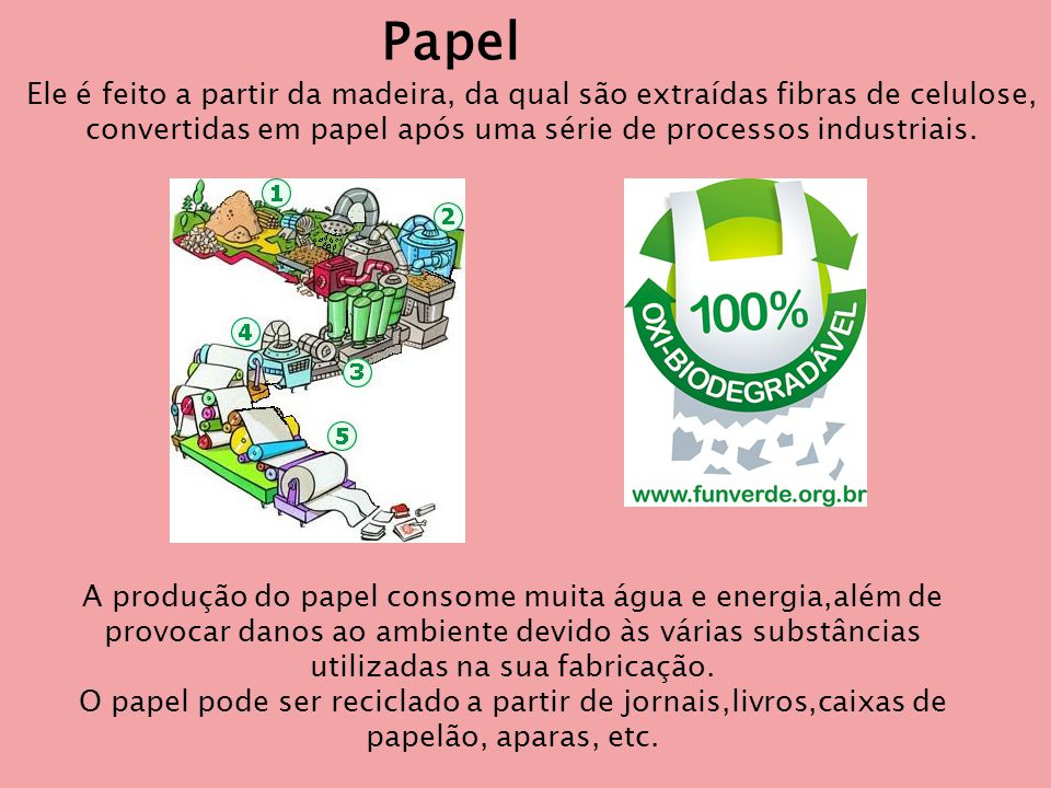 Papel Ele é feito a partir da madeira, da qual são extraídas fibras de celulose, convertidas em papel após uma série de processos industriais.