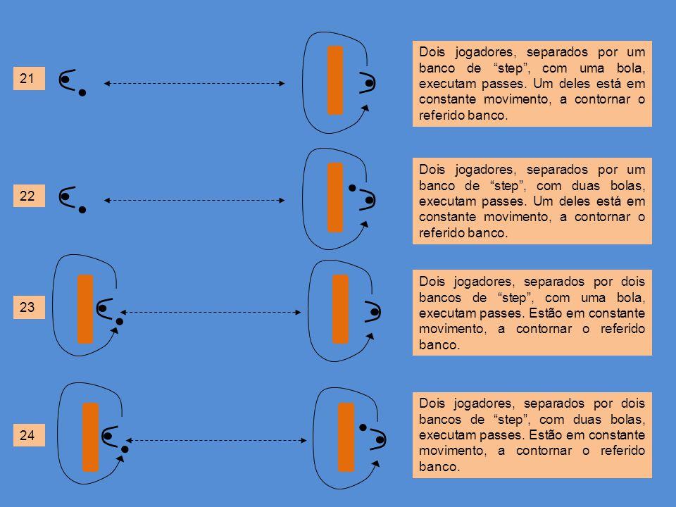 Dois jogadores, separados por um banco de step , com uma bola, executam passes. Um deles está em constante movimento, a contornar o referido banco.
