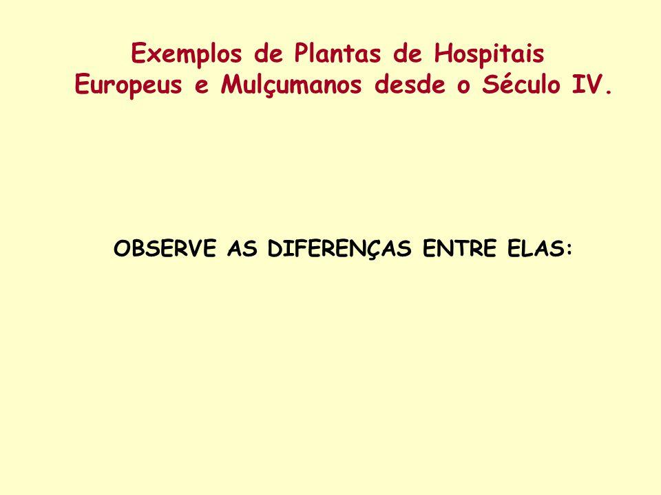 Exemplos de Plantas de Hospitais
