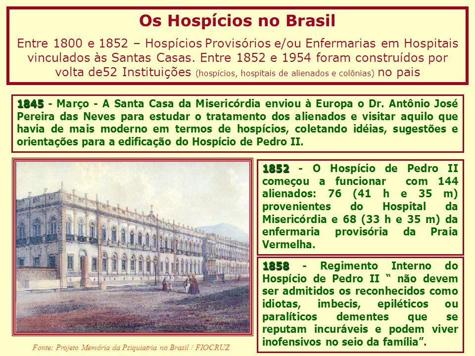 Os Hospícios no Brasil
