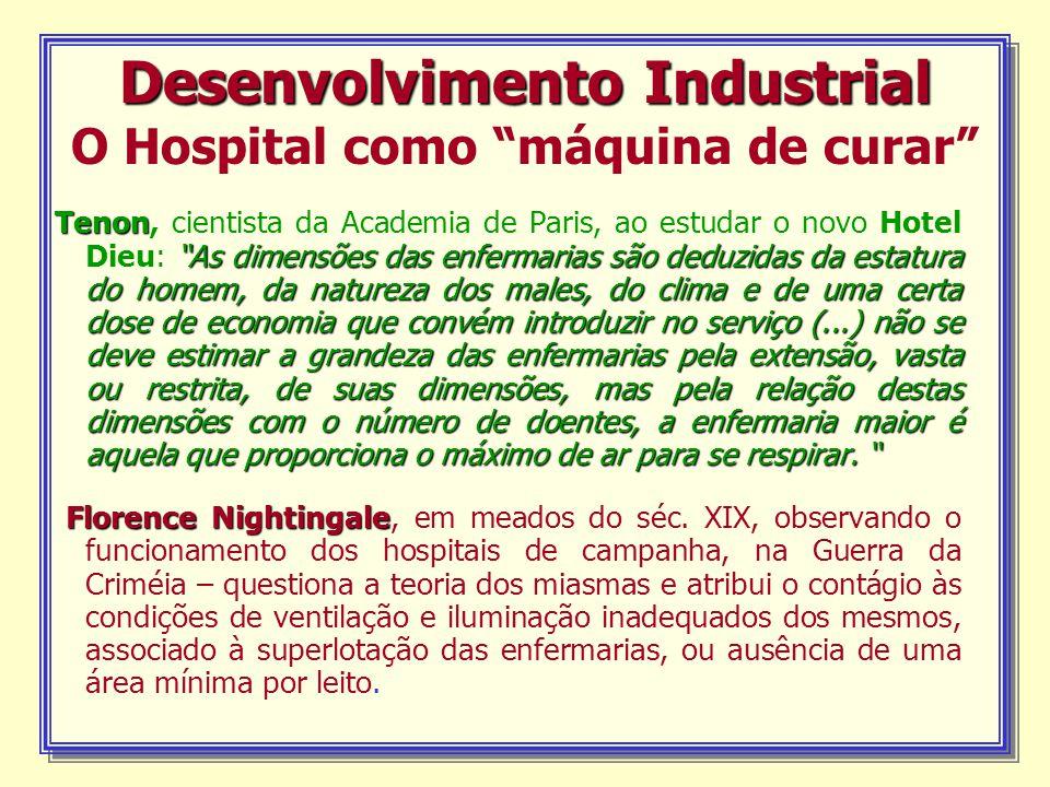 Desenvolvimento Industrial O Hospital como máquina de curar