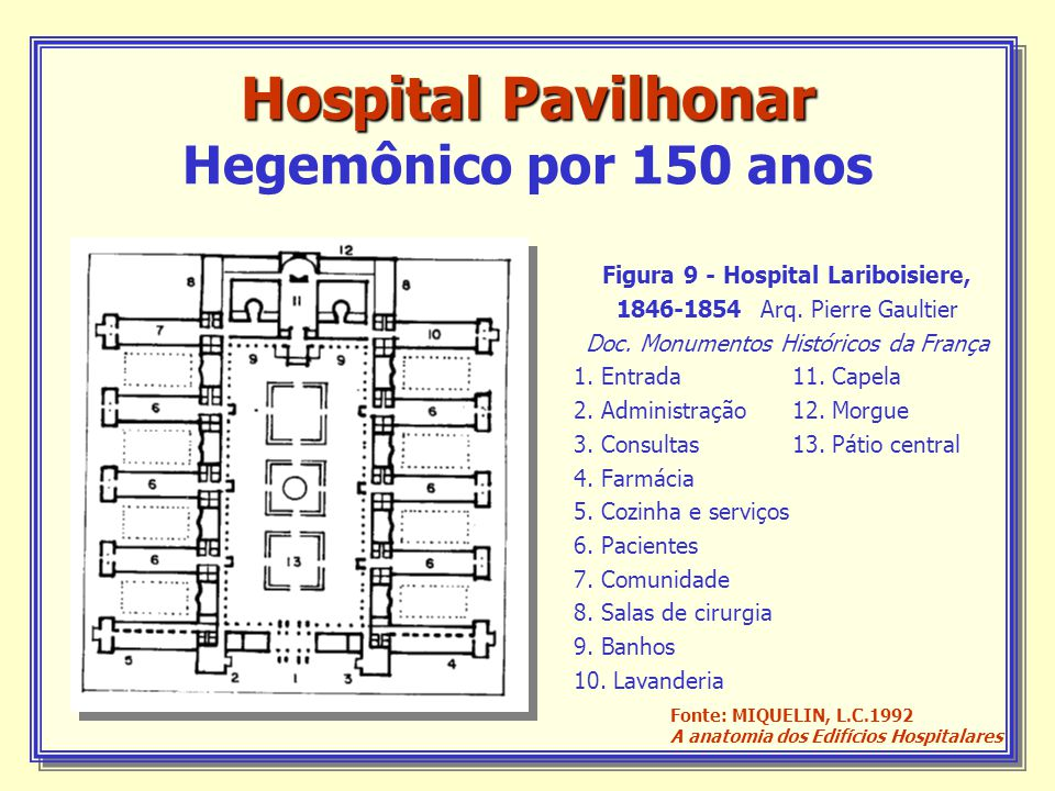 Hospital Pavilhonar Hegemônico por 150 anos