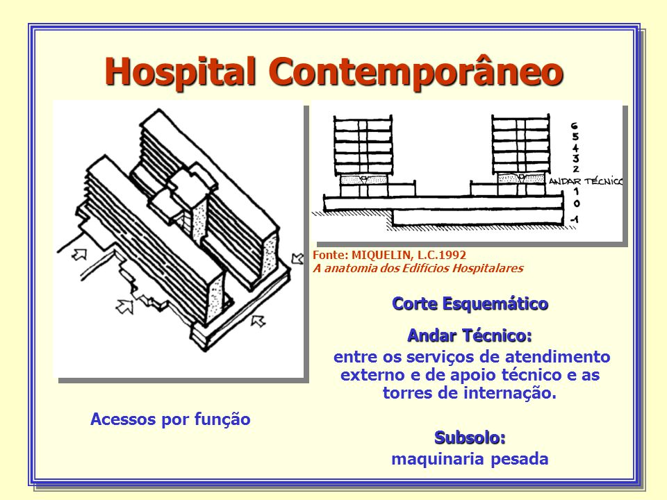 Hospital Contemporâneo