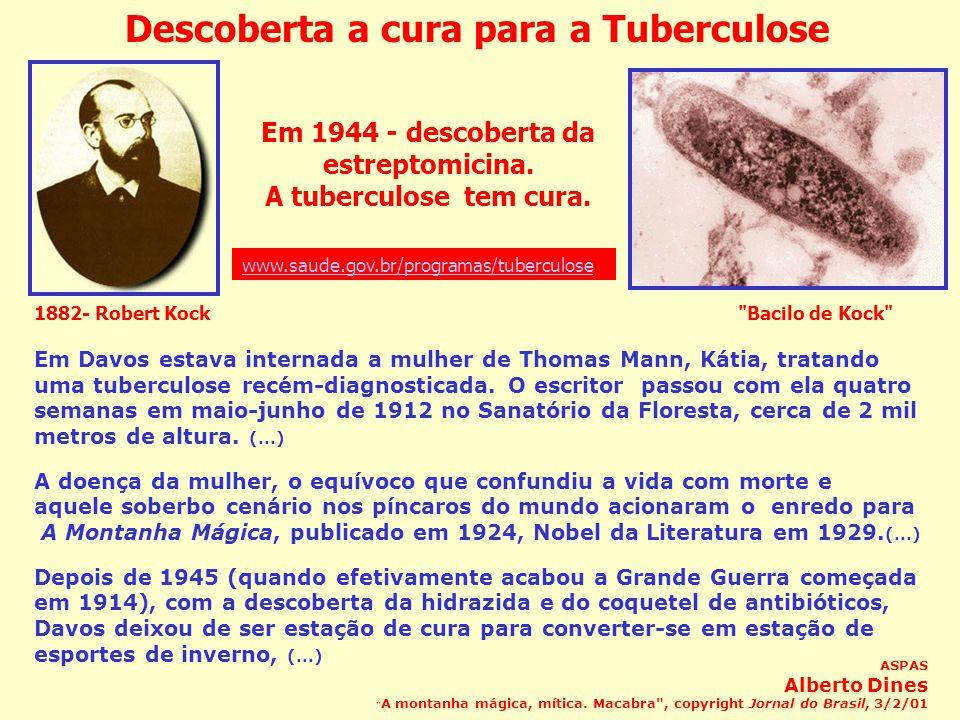 Descoberta a cura para a Tuberculose