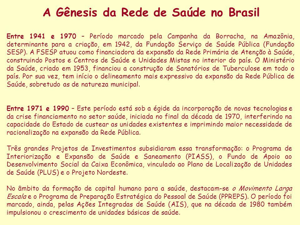 A Gênesis da Rede de Saúde no Brasil