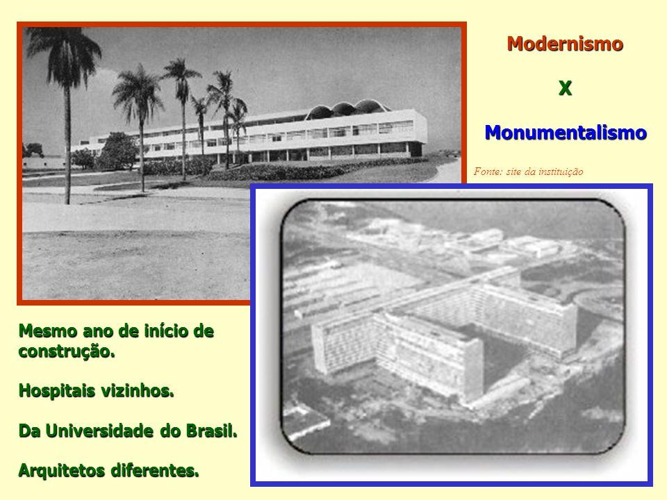 Modernismo X Monumentalismo