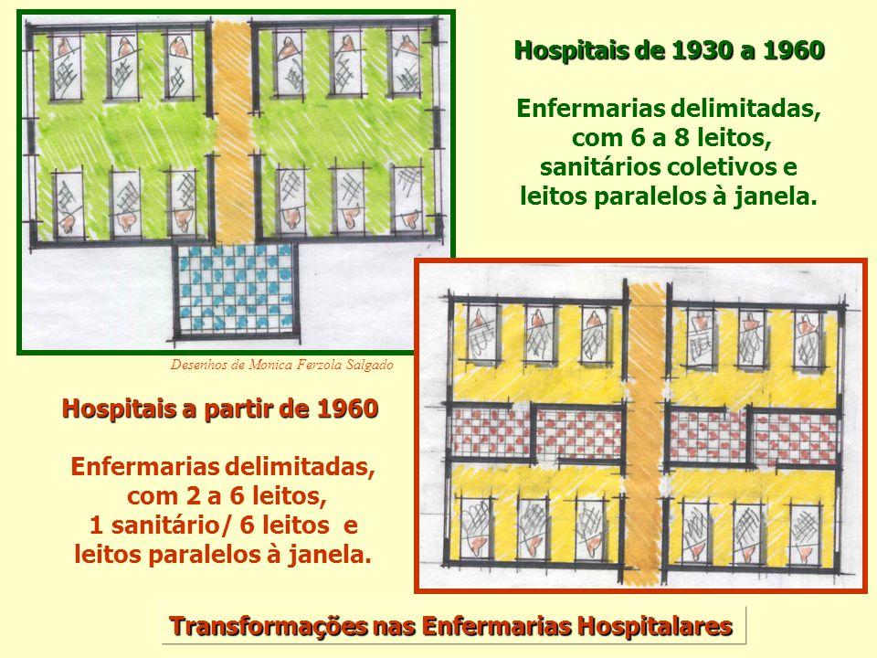 Enfermarias delimitadas, com 6 a 8 leitos, sanitários coletivos e