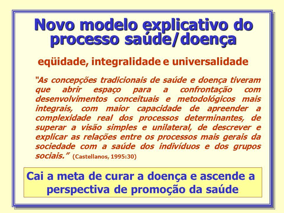 Novo modelo explicativo do processo saúde/doença eqüidade, integralidade e universalidade
