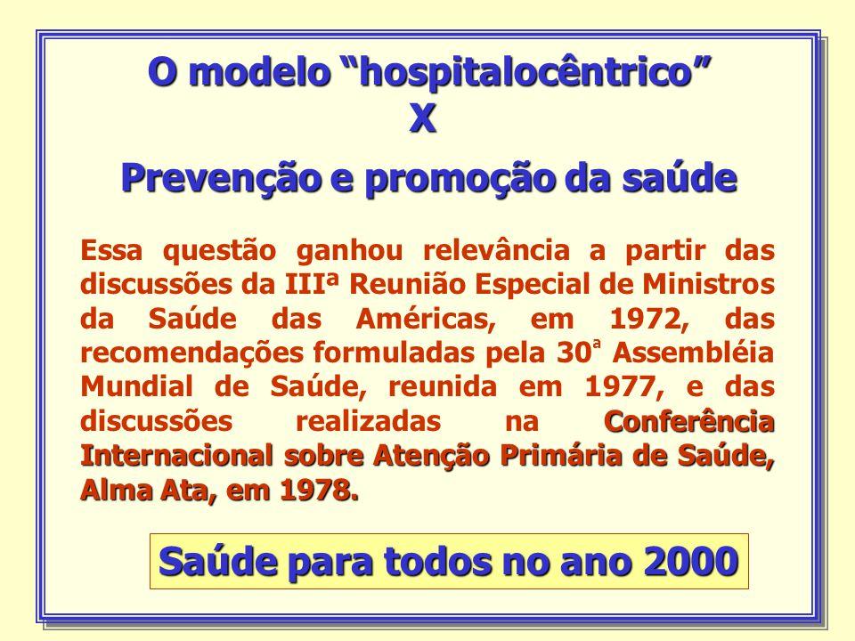 O modelo hospitalocêntrico Prevenção e promoção da saúde