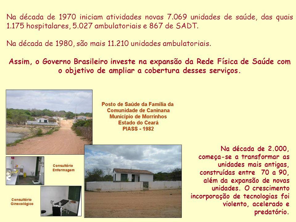 Na década de 1980, são mais 11.210 unidades ambulatoriais.