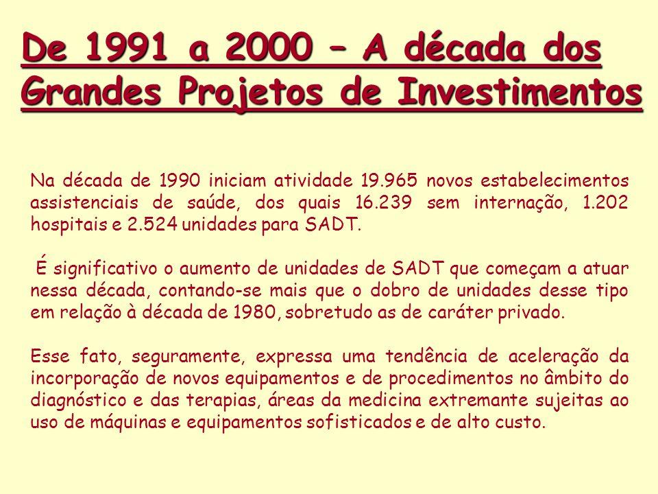 Grandes Projetos de Investimentos