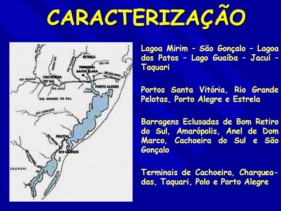 CARACTERIZAÇÃO Lagoa Mirim – São Gonçalo – Lagoa dos Patos – Lago Guaíba – Jacuí – Taquari.