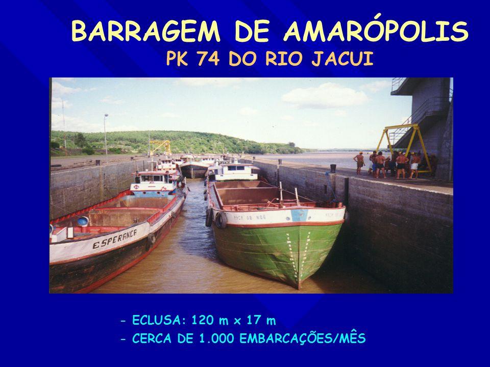 BARRAGEM DE AMARÓPOLIS