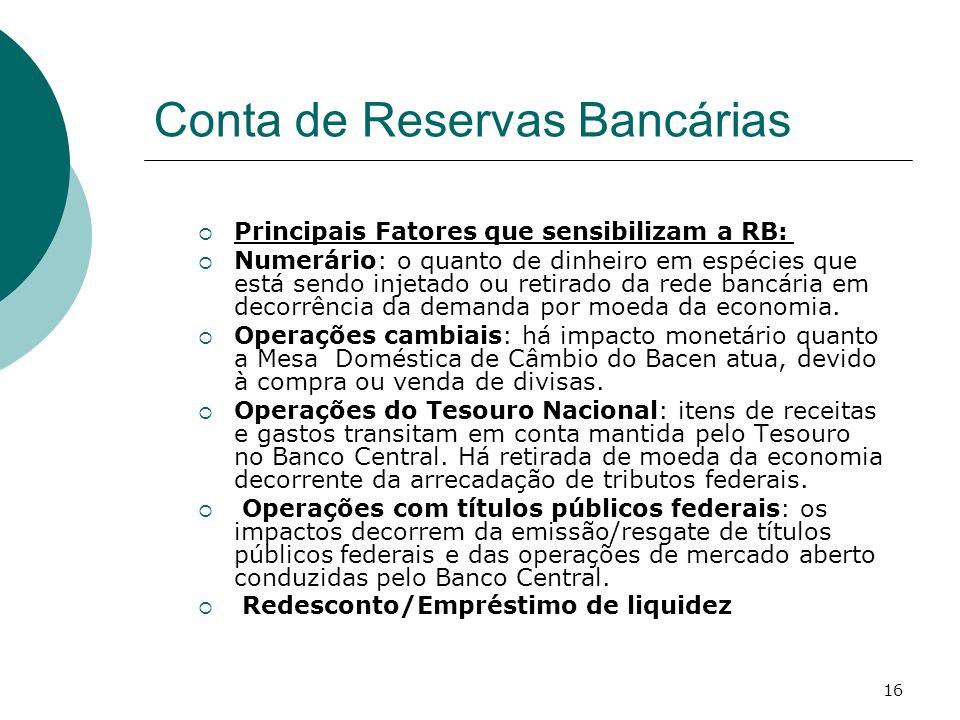 Conta de Reservas Bancárias