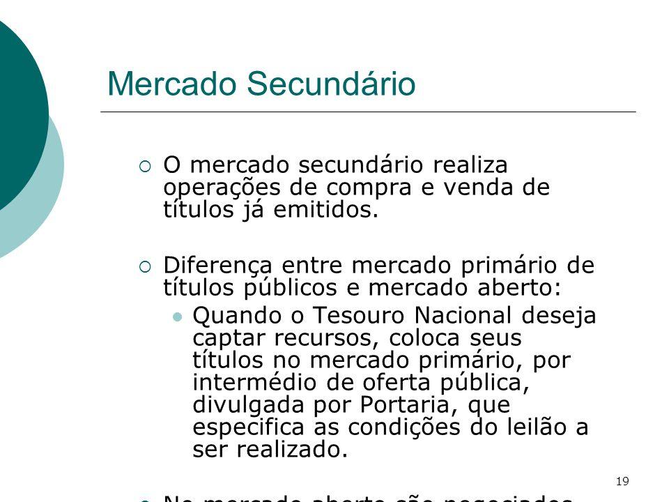 Mercado Secundário O mercado secundário realiza operações de compra e venda de títulos já emitidos.