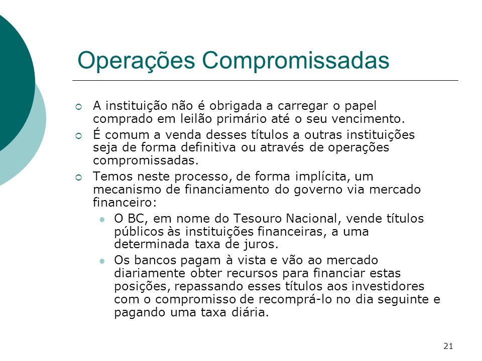 Operações Compromissadas