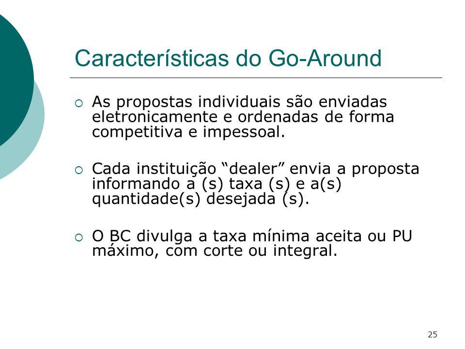 Características do Go-Around