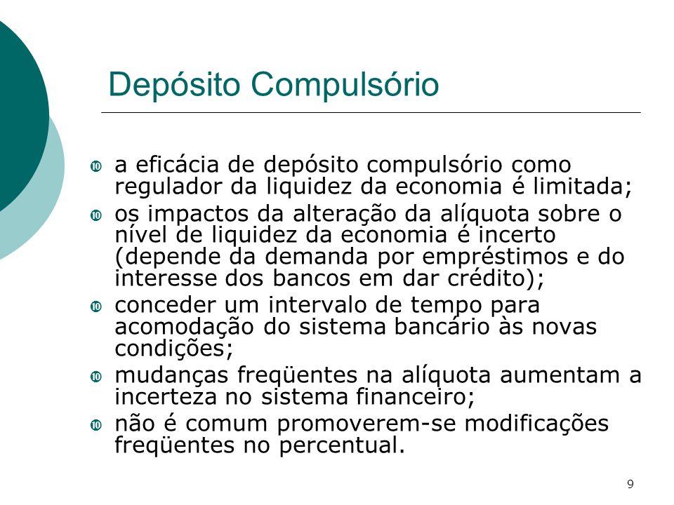 Depósito Compulsório a eficácia de depósito compulsório como regulador da liquidez da economia é limitada;