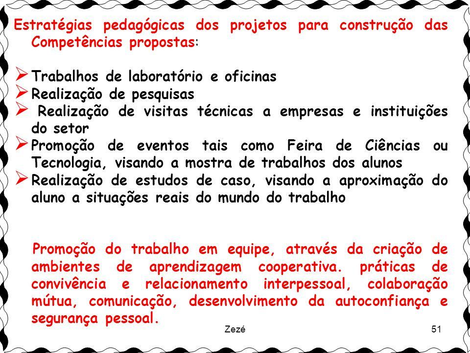 Trabalhos de laboratório e oficinas Realização de pesquisas