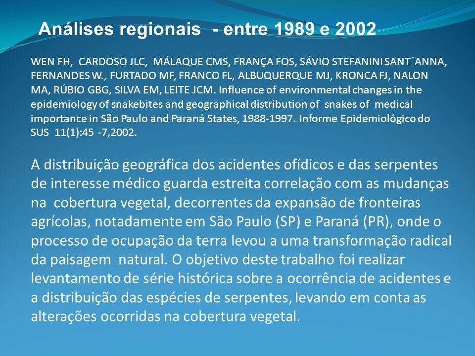 Análises regionais - entre 1989 e 2002