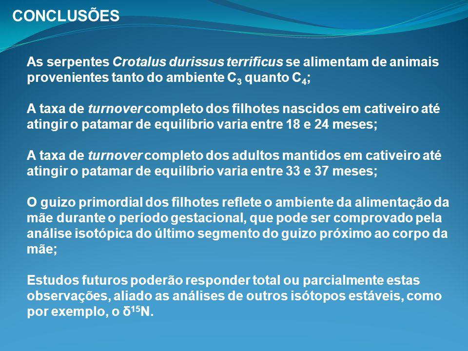 CONCLUSÕES As serpentes Crotalus durissus terrificus se alimentam de animais provenientes tanto do ambiente C3 quanto C4;