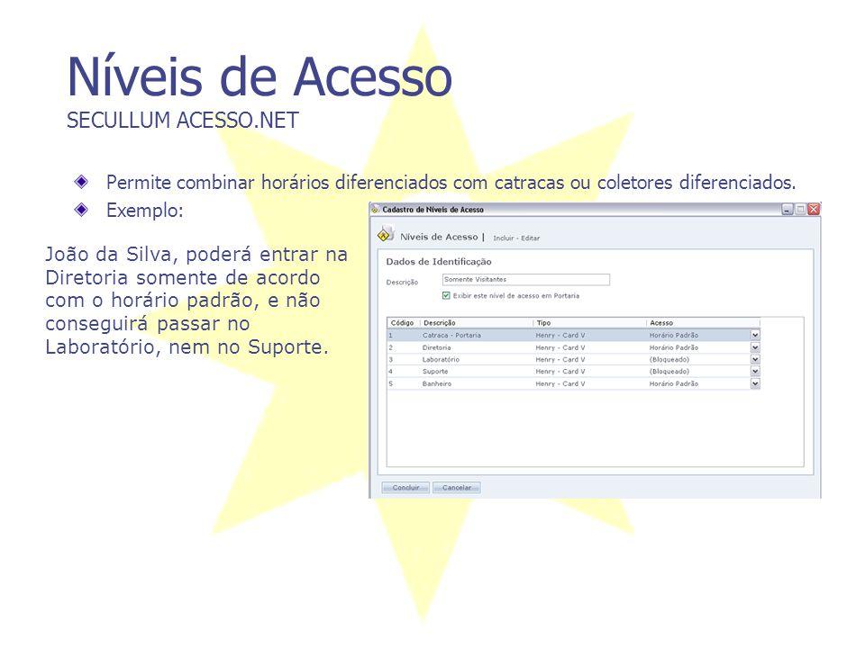 Níveis de Acesso SECULLUM ACESSO.NET