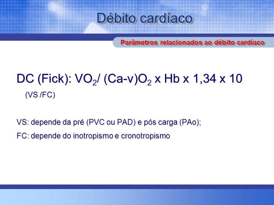 Parâmetros relacionados ao débito cardíaco