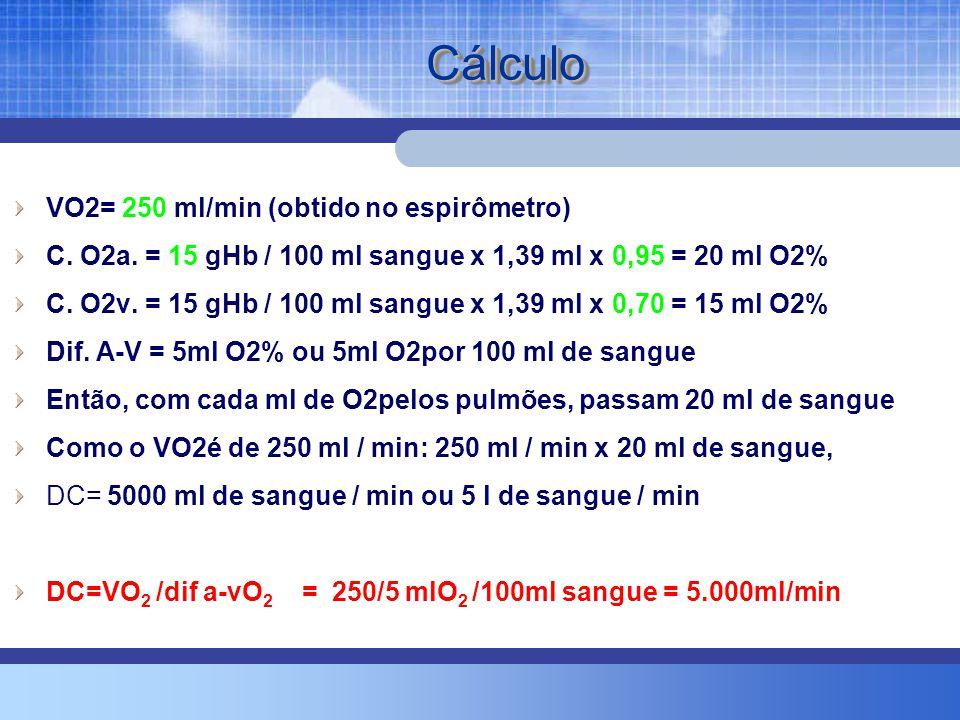Cálculo VO2= 250 ml/min (obtido no espirômetro)