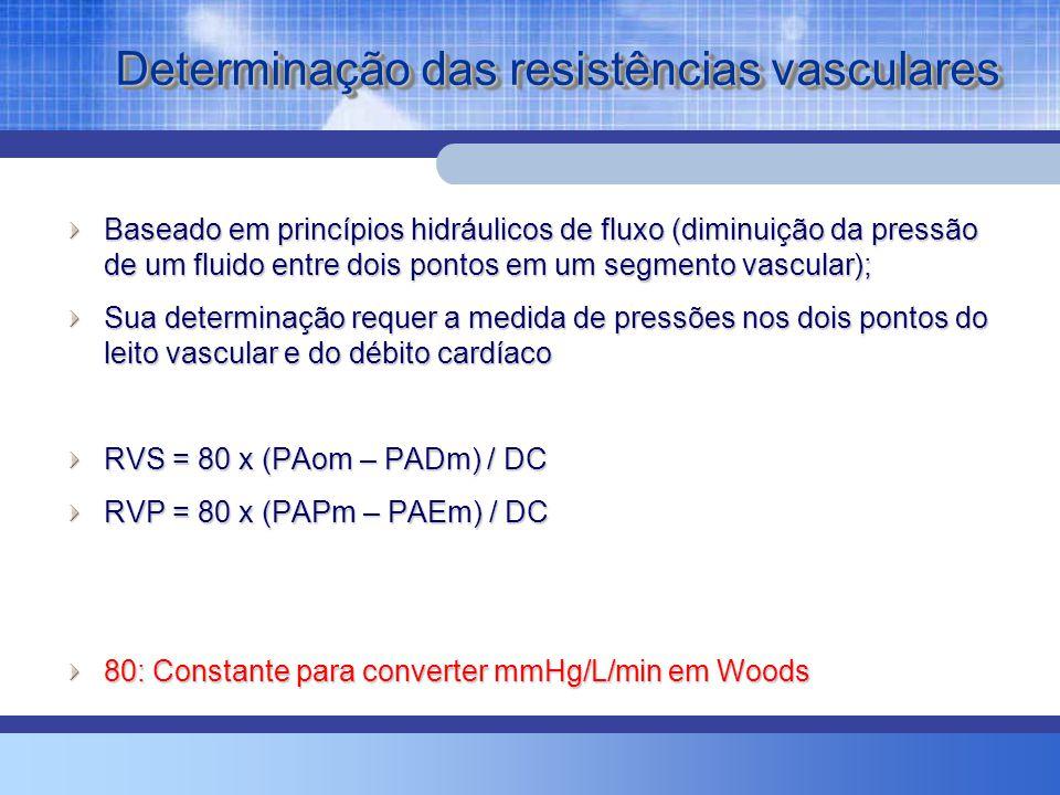 Determinação das resistências vasculares