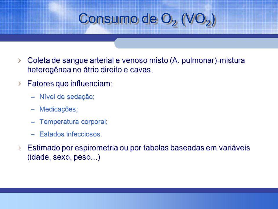 Consumo de O2 (VO2) Coleta de sangue arterial e venoso misto (A. pulmonar)-mistura heterogênea no átrio direito e cavas.