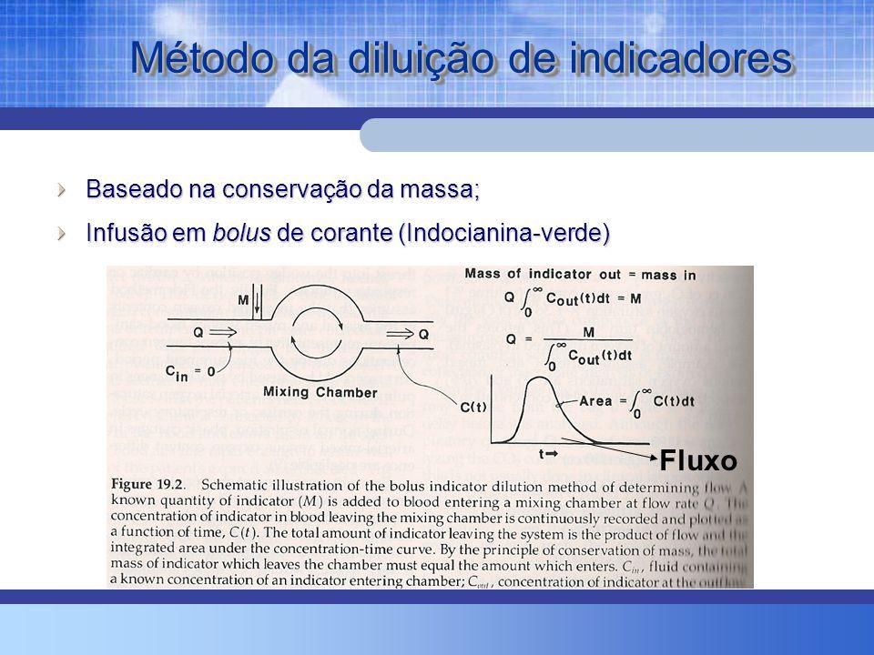 Método da diluição de indicadores
