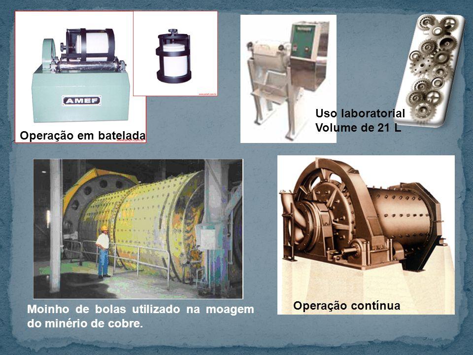 Uso laboratorial Volume de 21 L. Operação em batelada.