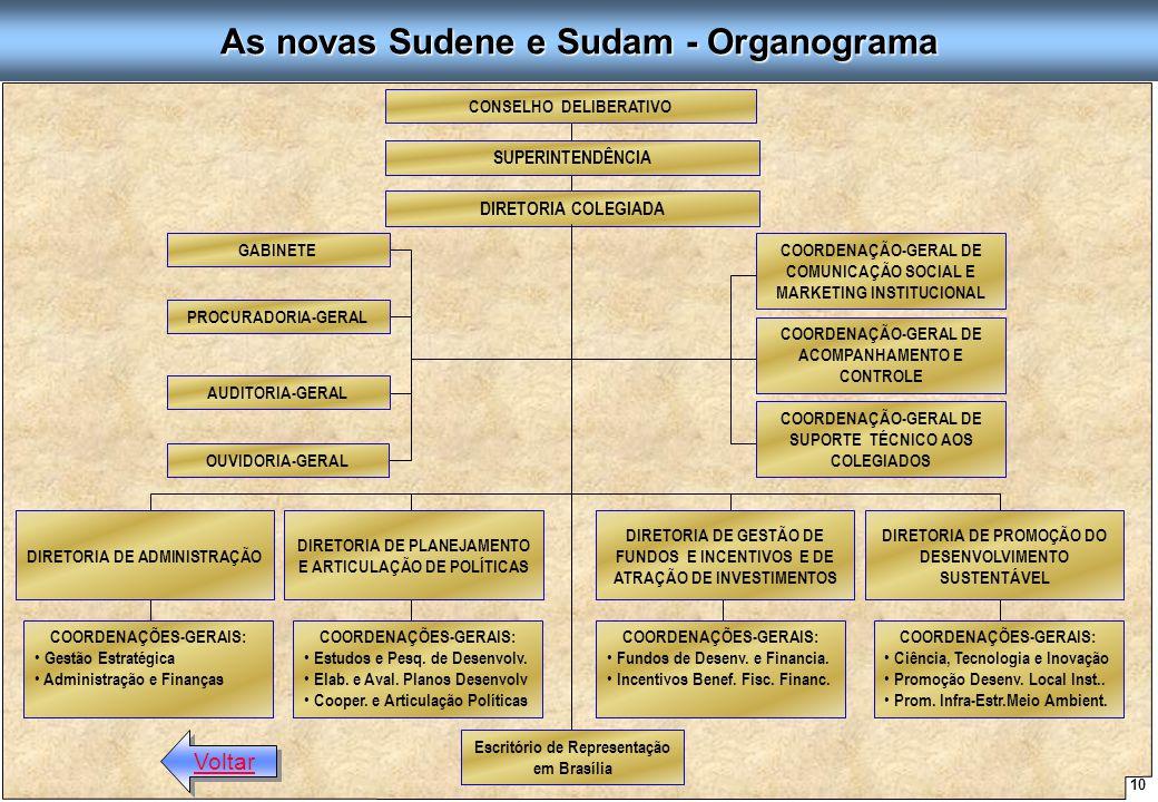 As novas Sudene e Sudam - Organograma