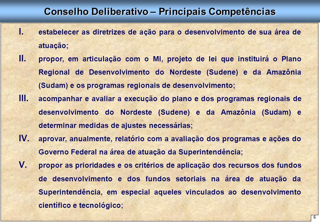 Conselho Deliberativo – Principais Competências
