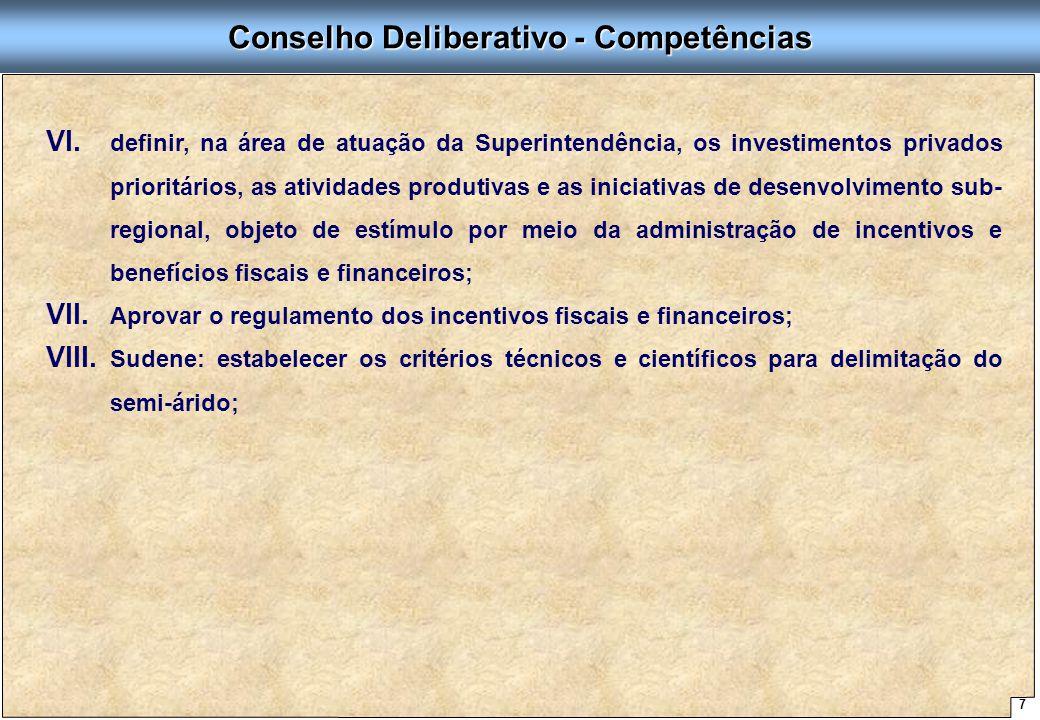 Conselho Deliberativo - Competências