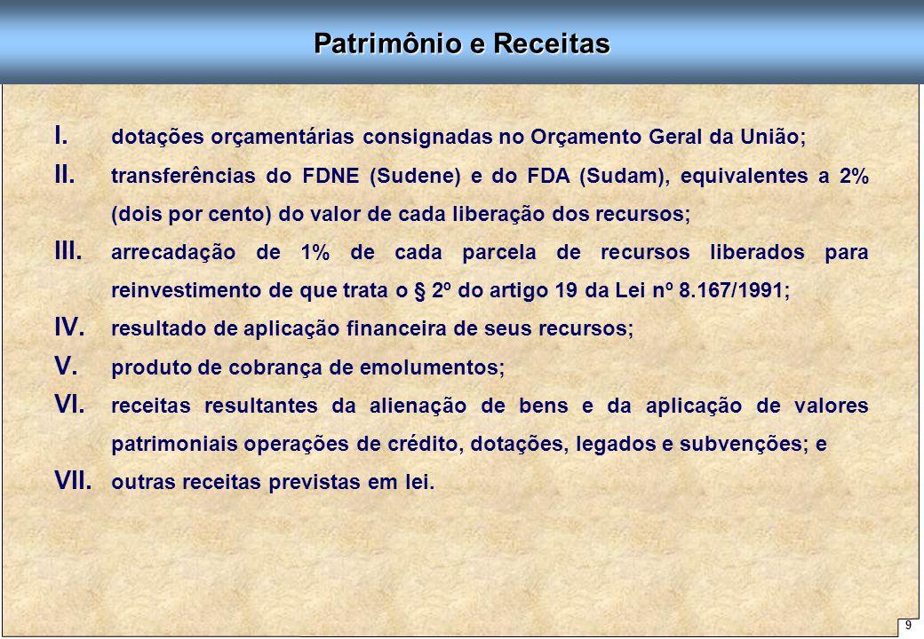 Patrimônio e Receitas dotações orçamentárias consignadas no Orçamento Geral da União;