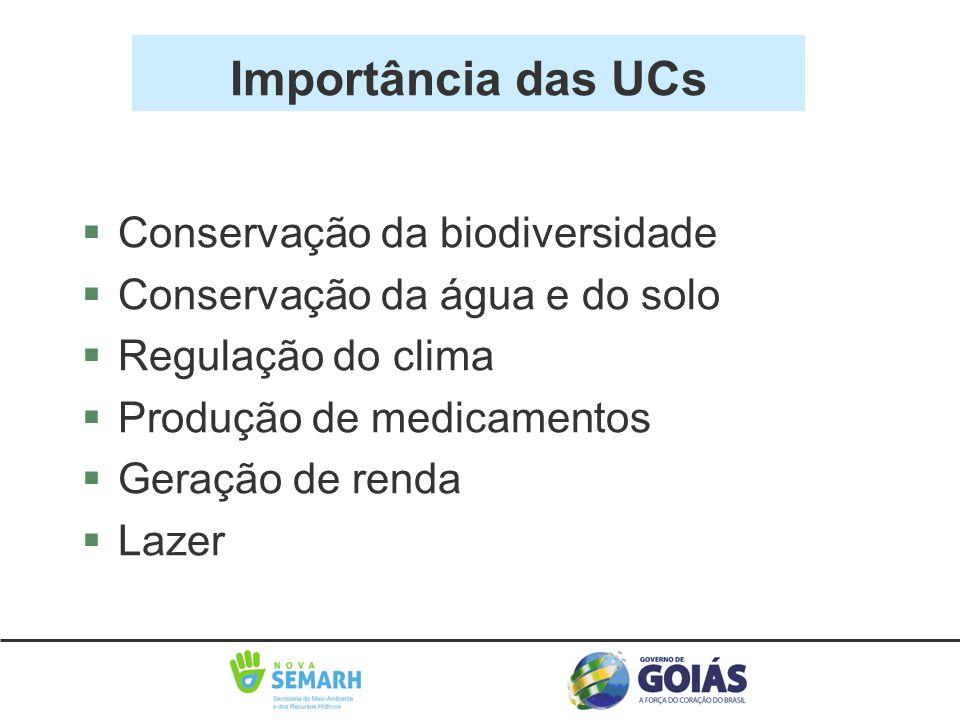 Importância das UCs Conservação da biodiversidade