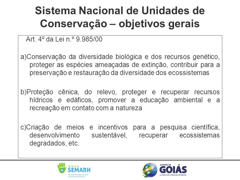 Sistema Nacional de Unidades de Conservação – objetivos gerais