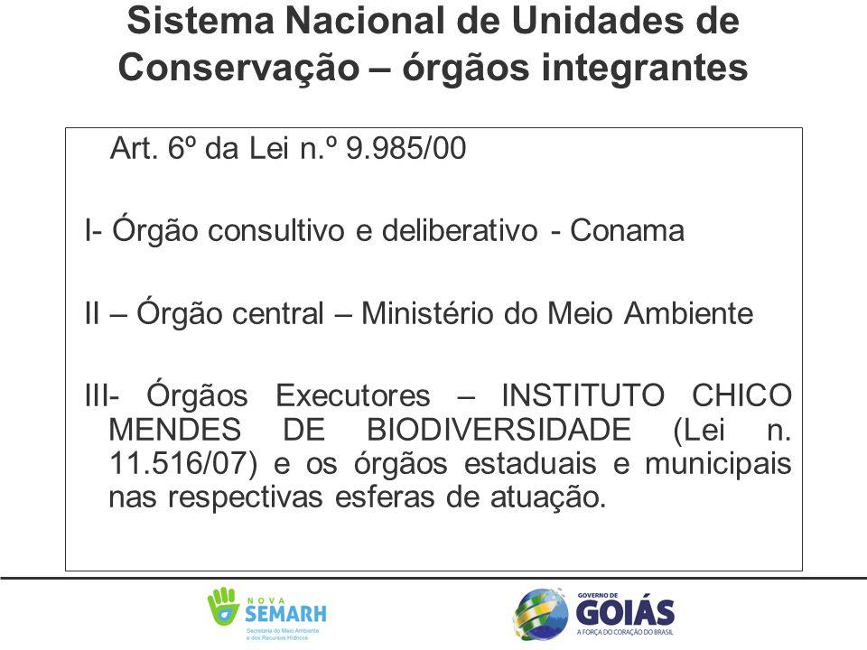 Sistema Nacional de Unidades de Conservação – órgãos integrantes