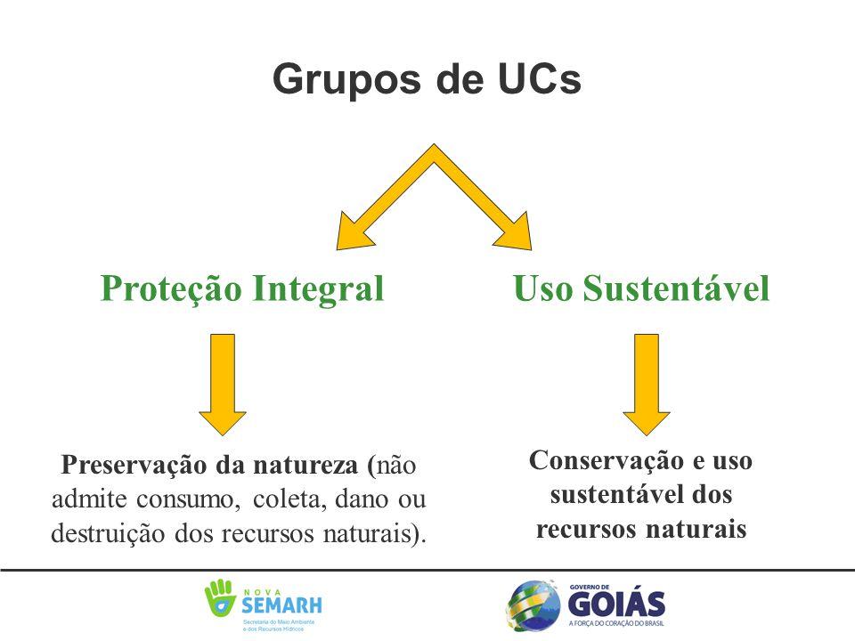 Conservação e uso sustentável dos recursos naturais